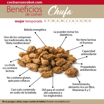 beneficios chufa