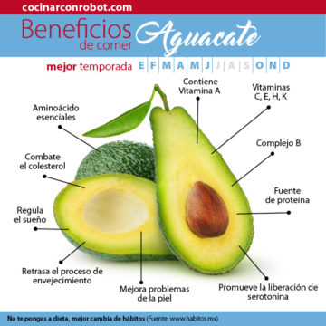 beneficios del aguacate fruta de temporada