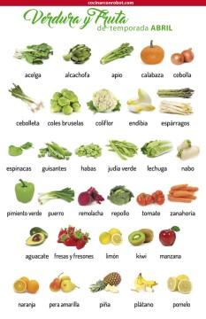 frutas y verduras de temporada primavera mes de abril