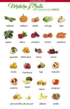 frutas y verduras de temporada mes de junio