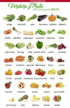 frutas y verduras de temporada primavera mes de mayo